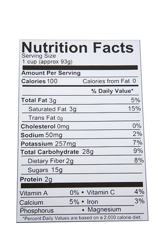 nutrition facts photo