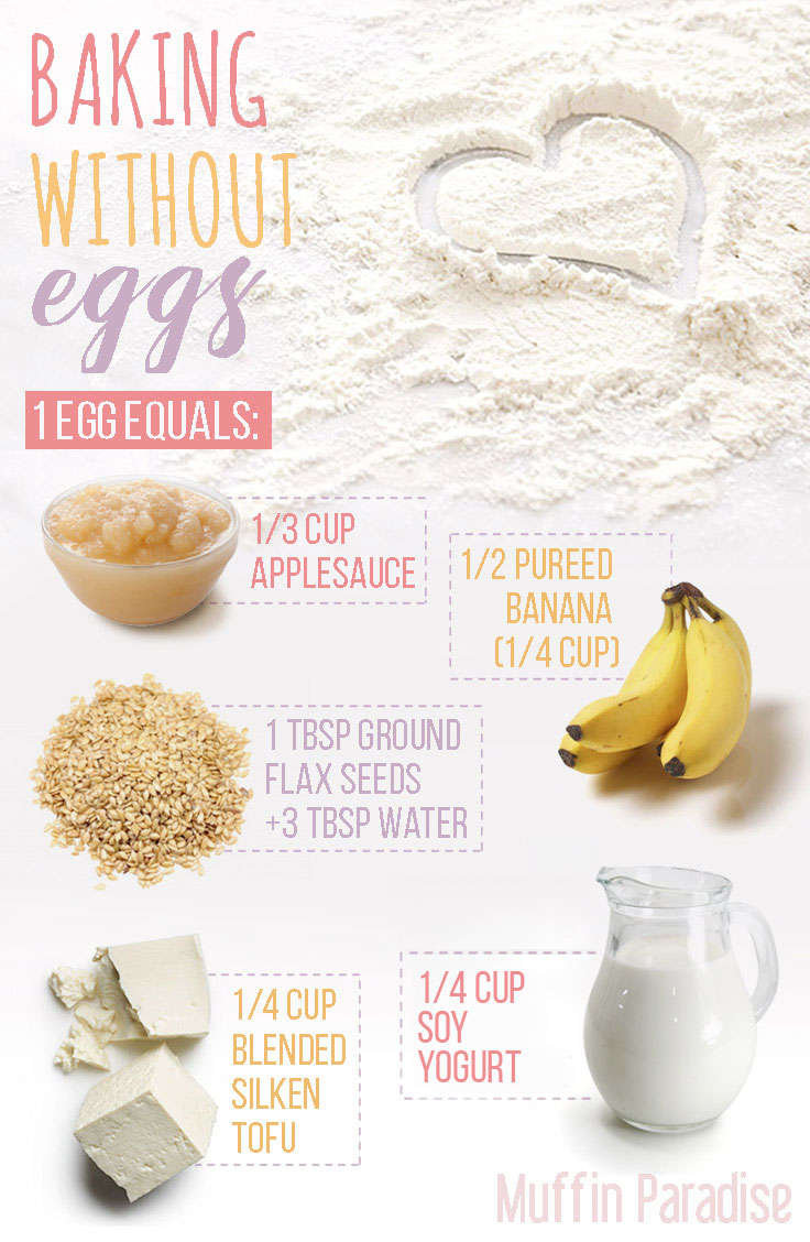 These Ingredients Can Used To Substitute Eggs In Any