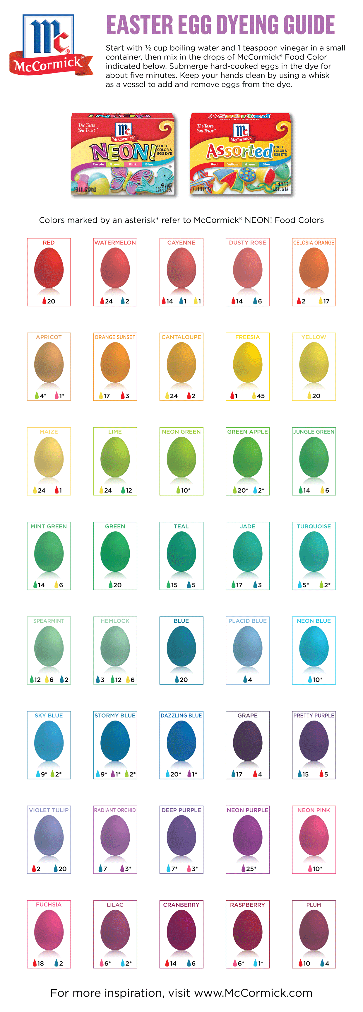 Easter Egg Dyeing Chart Shows Every Color - Simplemost
